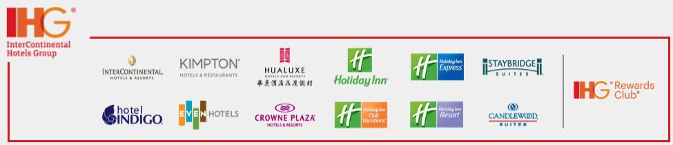 ihg_hotels_list