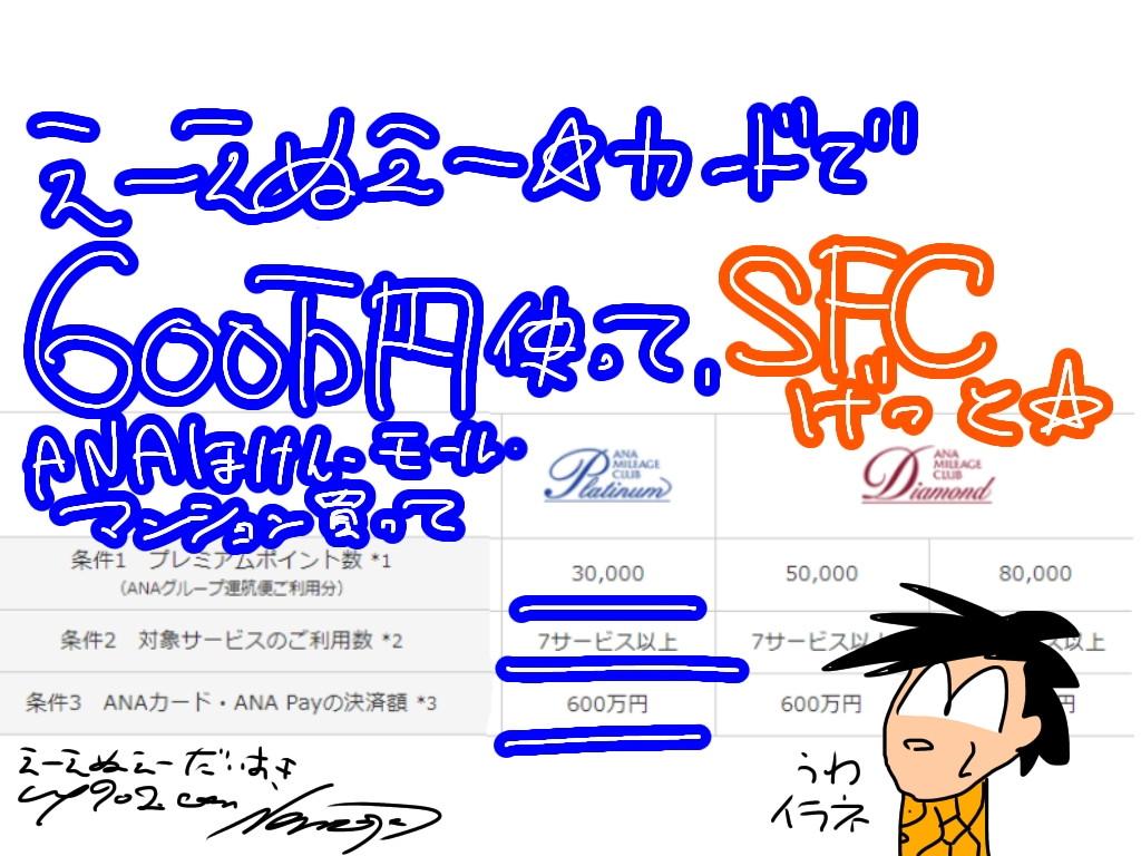 えーえぬえー★かーど★で600万円決済して、えーえぬえーで家かマンション買って、えーえぬえー★ますく★を買って、えーえぬえーに5万PP乗って、上級会員をもらおう★