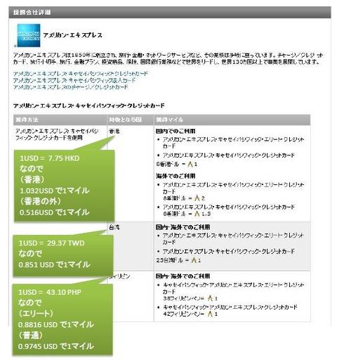 AsiaMileWebsite