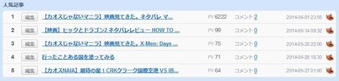 2014-07-01_Popular