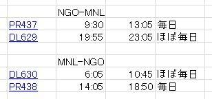 MNL_NGO